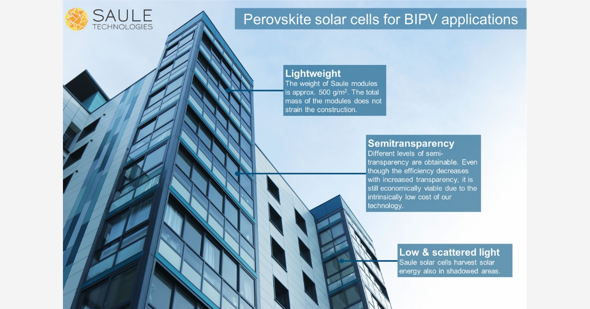 Perovskite solar cells for BIPV applications