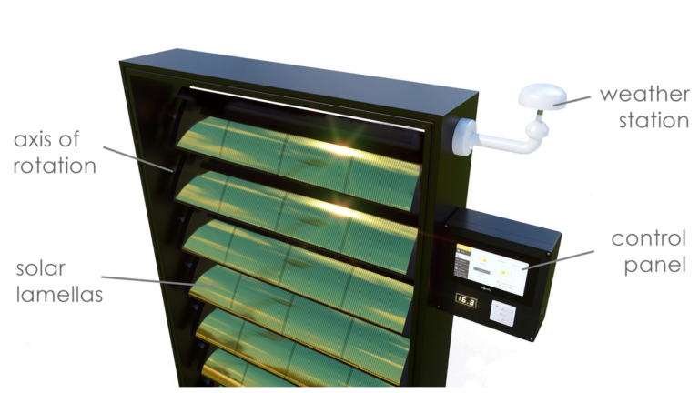 A scheme of the elements of the sunblind system - solar slats, control panel, weather station